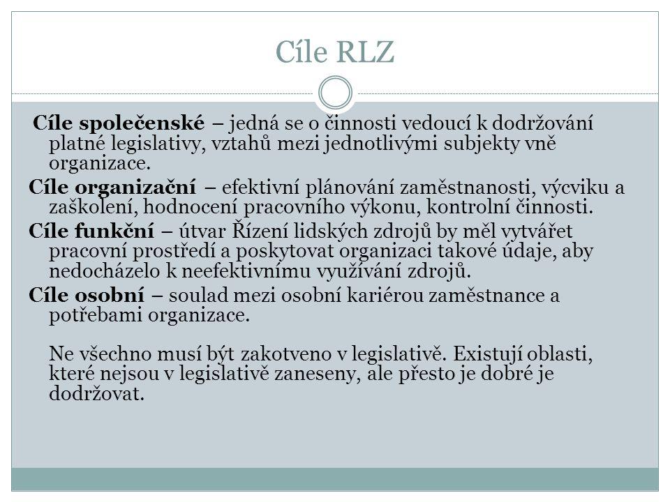 Cíle RLZ Cíle společenské – jedná se o činnosti vedoucí k dodržování platné legislativy, vztahů mezi jednotlivými subjekty vně organizace. Cíle organi