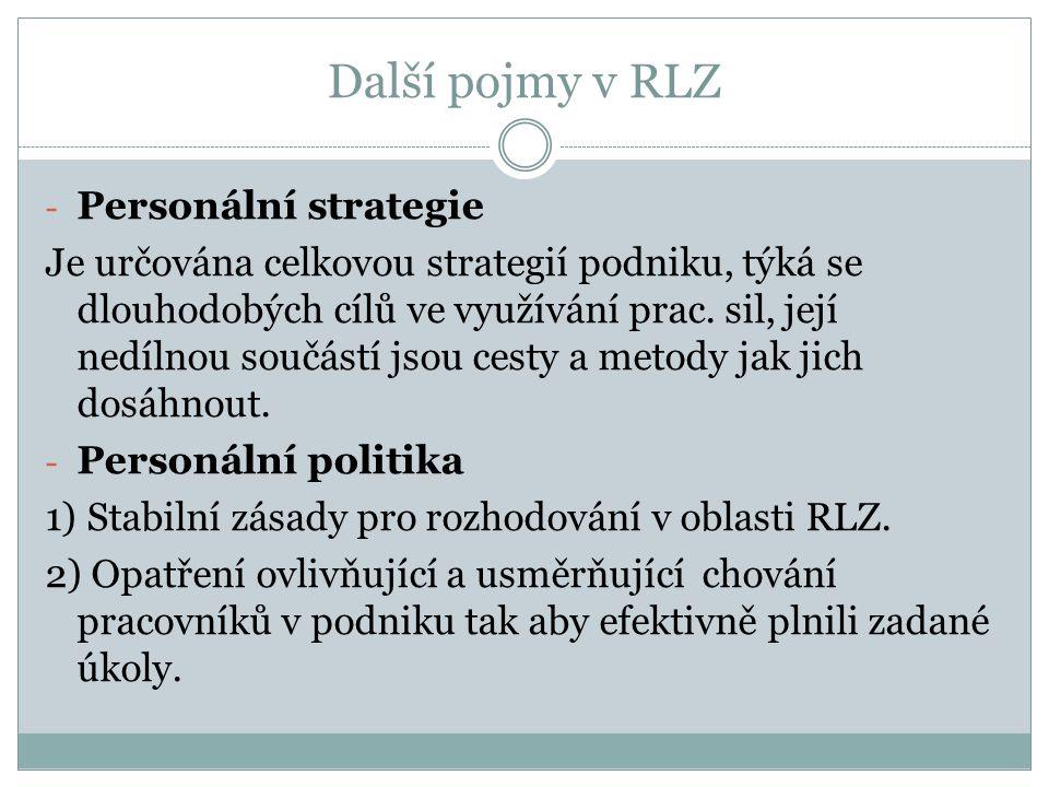 Další pojmy v RLZ - Personální strategie Je určována celkovou strategií podniku, týká se dlouhodobých cílů ve využívání prac. sil, její nedílnou součá