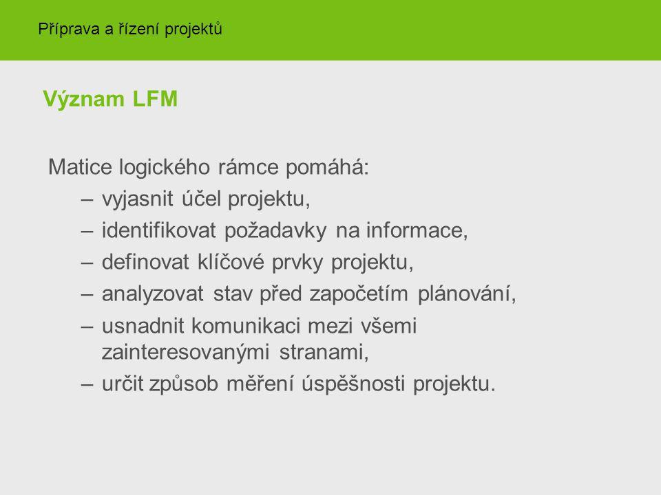 Význam LFM Matice logického rámce pomáhá: –vyjasnit účel projektu, –identifikovat požadavky na informace, –definovat klíčové prvky projektu, –analyzovat stav před započetím plánování, –usnadnit komunikaci mezi všemi zainteresovanými stranami, –určit způsob měření úspěšnosti projektu.