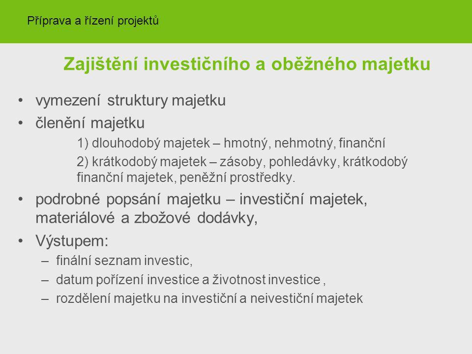 Zajištění investičního a oběžného majetku vymezení struktury majetku členění majetku 1) dlouhodobý majetek – hmotný, nehmotný, finanční 2) krátkodobý majetek – zásoby, pohledávky, krátkodobý finanční majetek, peněžní prostředky.