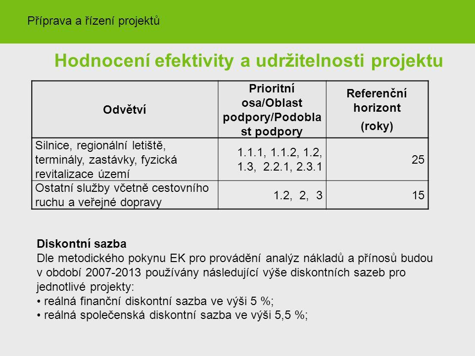 Hodnocení efektivity a udržitelnosti projektu Odvětví Prioritní osa/Oblast podpory/Podobla st podpory Referenční horizont (roky) Silnice, regionální letiště, terminály, zastávky, fyzická revitalizace území 1.1.1, 1.1.2, 1.2, 1.3, 2.2.1, 2.3.1 25 Ostatní služby včetně cestovního ruchu a veřejné dopravy 1.2, 2, 315 Diskontní sazba Dle metodického pokynu EK pro provádění analýz nákladů a přínosů budou v období 2007-2013 používány následující výše diskontních sazeb pro jednotlivé projekty: reálná finanční diskontní sazba ve výši 5 %; reálná společenská diskontní sazba ve výši 5,5 %; Příprava a řízení projektů