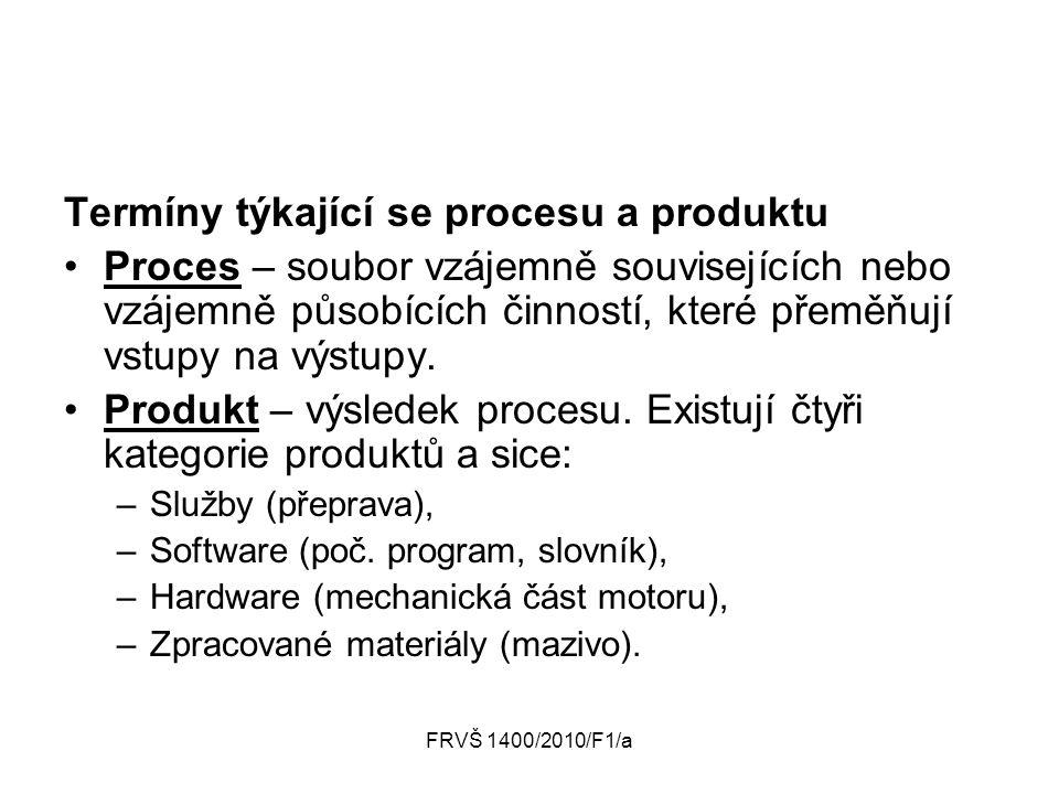 FRVŠ 1400/2010/F1/a Termíny týkající se procesu a produktu Proces – soubor vzájemně souvisejících nebo vzájemně působících činností, které přeměňují v