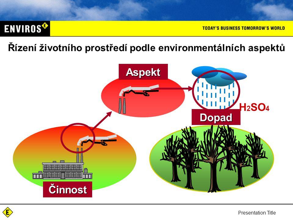 Presentation Title Řízení životního prostředí podle environmentálních aspektů ČinnostAspektDopad H 2 SO 4