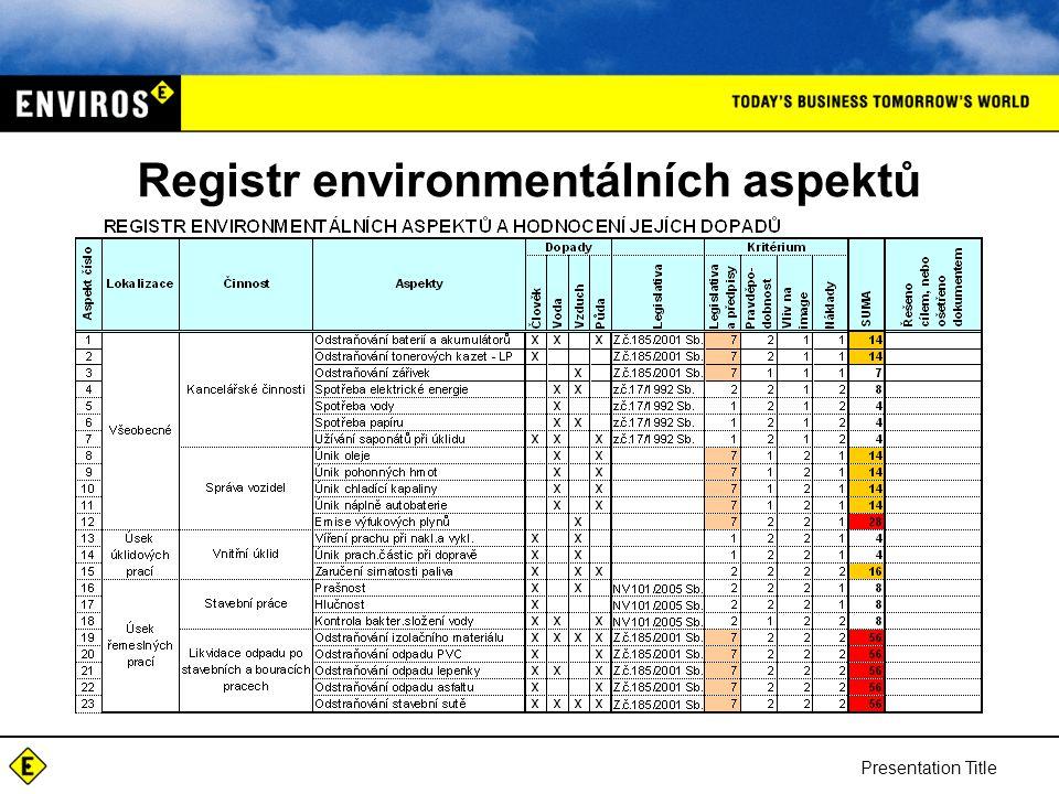 Presentation Title Registr environmentálních aspektů
