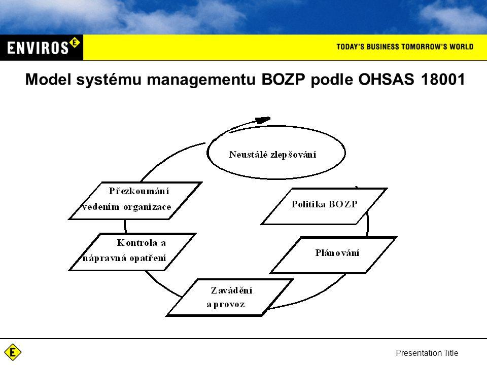 Presentation Title Model systému managementu BOZP podle OHSAS 18001