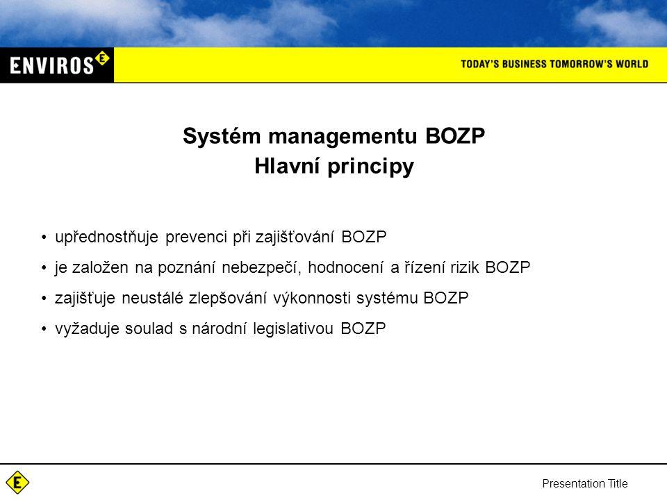 Presentation Title Systém managementu BOZP Hlavní principy upřednostňuje prevenci při zajišťování BOZP je založen na poznání nebezpečí, hodnocení a řízení rizik BOZP zajišťuje neustálé zlepšování výkonnosti systému BOZP vyžaduje soulad s národní legislativou BOZP