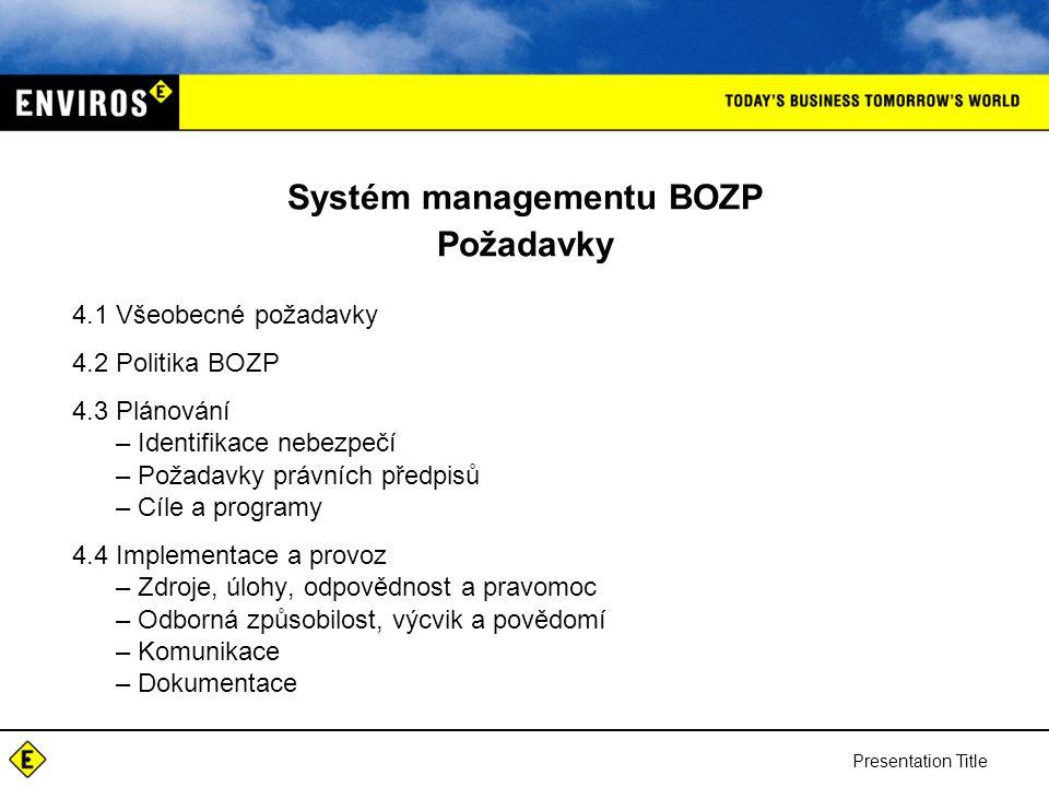Presentation Title Systém managementu BOZP Požadavky 4.1 Všeobecné požadavky 4.2 Politika BOZP 4.3 Plánování –Identifikace nebezpečí –Požadavky právních předpisů –Cíle a programy 4.4 Implementace a provoz –Zdroje, úlohy, odpovědnost a pravomoc –Odborná způsobilost, výcvik a povědomí –Komunikace –Dokumentace