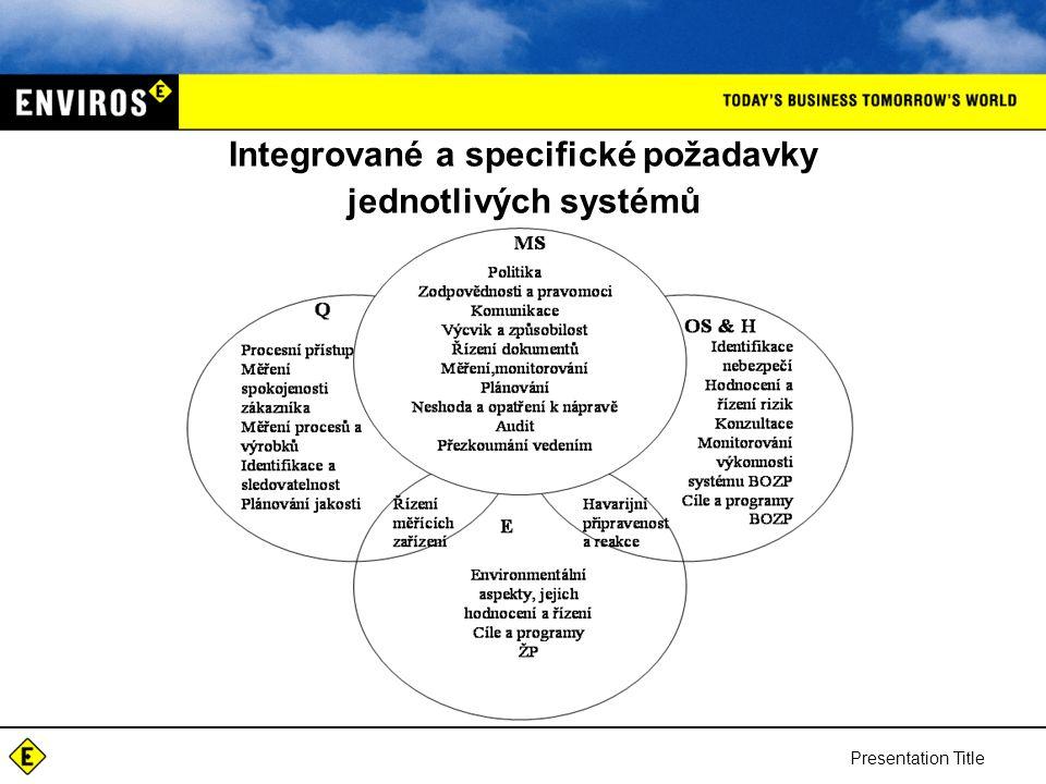 Presentation Title Integrované a specifické požadavky jednotlivých systémů