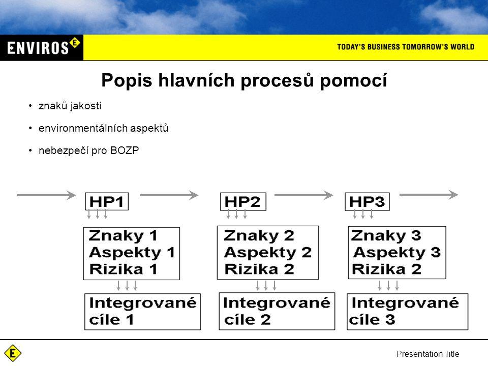 Presentation Title Popis hlavních procesů pomocí znaků jakosti environmentálních aspektů nebezpečí pro BOZP