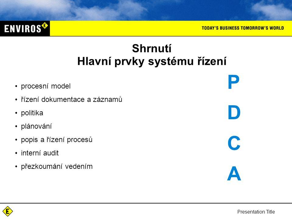 Presentation Title Shrnutí Hlavní prvky systému řízení procesní model řízení dokumentace a záznamů politika plánování popis a řízení procesů interní audit přezkoumání vedením PDCAPDCA