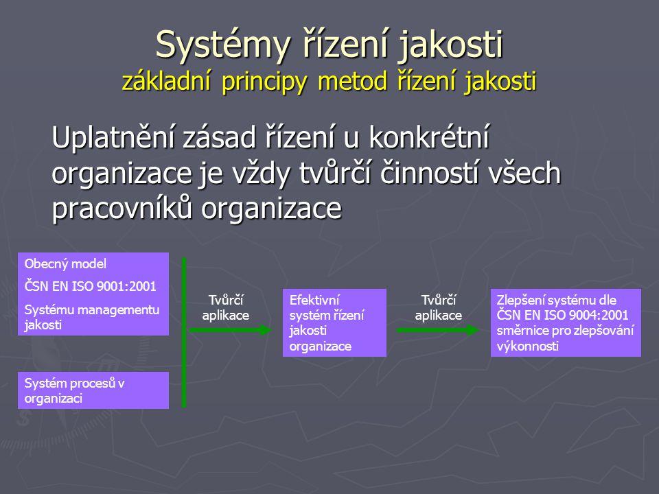 Systémy řízení jakosti základní principy metod řízení jakosti Uplatnění zásad řízení u konkrétní organizace je vždy tvůrčí činností všech pracovníků organizace Obecný model ČSN EN ISO 9001:2001 Systému managementu jakosti Systém procesů v organizaci Efektivní systém řízení jakosti organizace Zlepšení systému dle ČSN EN ISO 9004:2001 směrnice pro zlepšování výkonnosti Tvůrčí aplikace
