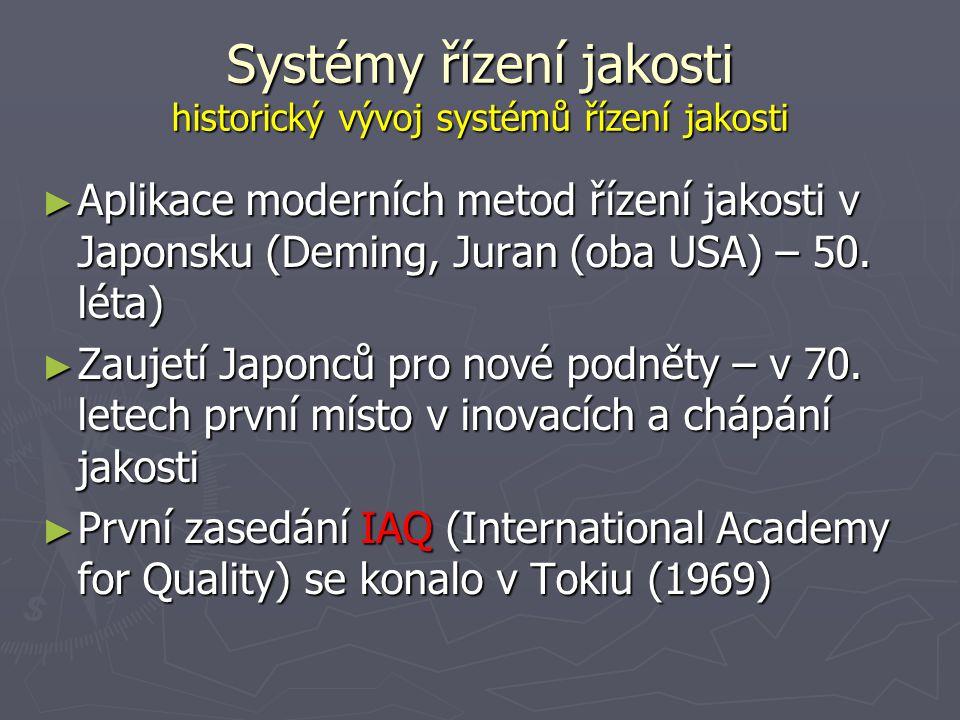 Systémy řízení jakosti historický vývoj systémů řízení jakosti ► Aplikace moderních metod řízení jakosti v Japonsku (Deming, Juran (oba USA) – 50.
