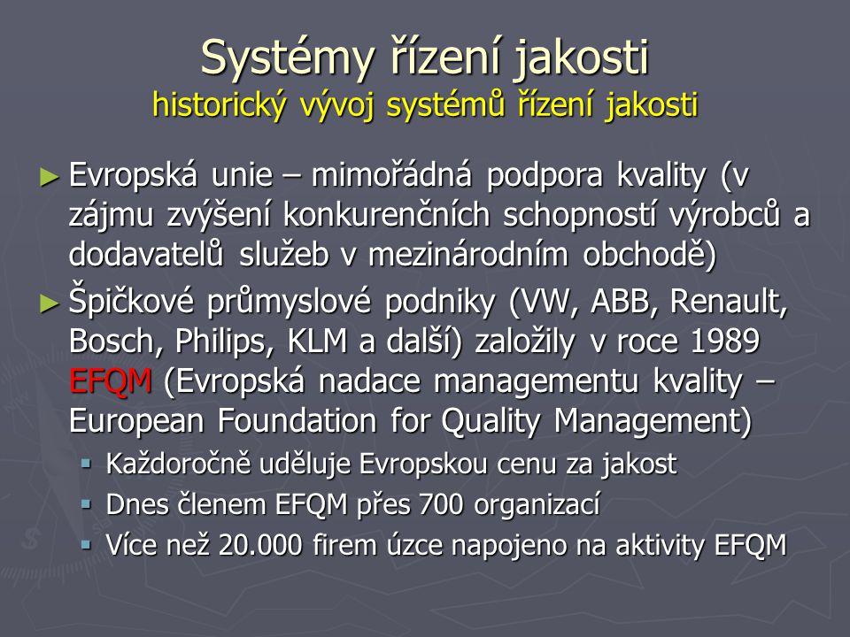 Systémy řízení jakosti historický vývoj systémů řízení jakosti ► Evropská unie – mimořádná podpora kvality (v zájmu zvýšení konkurenčních schopností výrobců a dodavatelů služeb v mezinárodním obchodě) ► Špičkové průmyslové podniky (VW, ABB, Renault, Bosch, Philips, KLM a další) založily v roce 1989 EFQM (Evropská nadace managementu kvality – European Foundation for Quality Management)  Každoročně uděluje Evropskou cenu za jakost  Dnes členem EFQM přes 700 organizací  Více než 20.000 firem úzce napojeno na aktivity EFQM