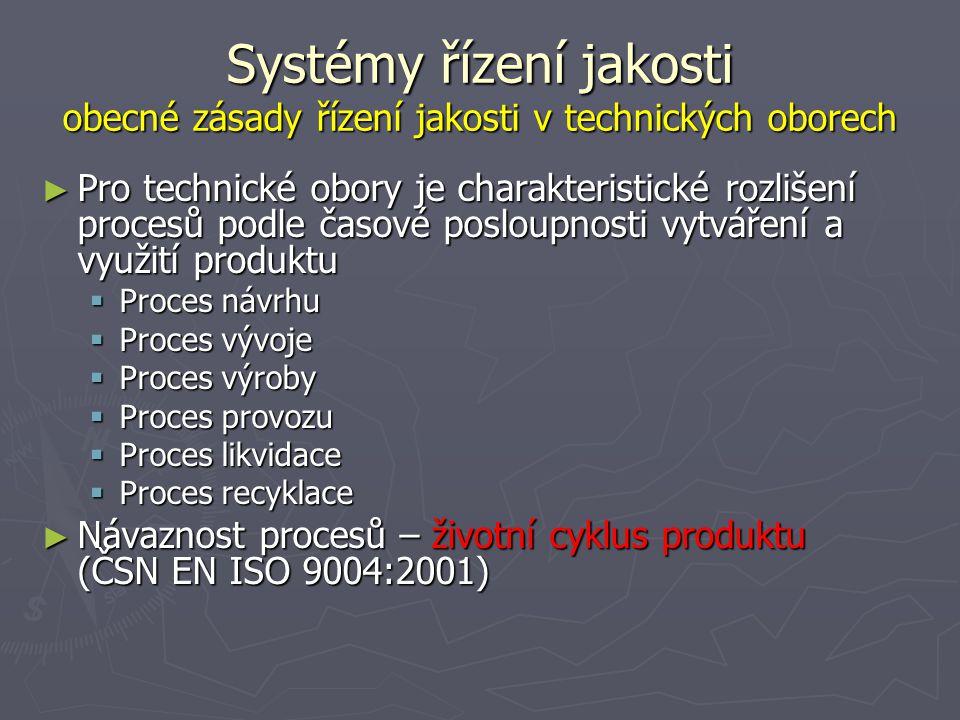 Systémy řízení jakosti obecné zásady řízení jakosti v technických oborech ► Pro technické obory je charakteristické rozlišení procesů podle časové posloupnosti vytváření a využití produktu  Proces návrhu  Proces vývoje  Proces výroby  Proces provozu  Proces likvidace  Proces recyklace ► Návaznost procesů – životní cyklus produktu (ČSN EN ISO 9004:2001)
