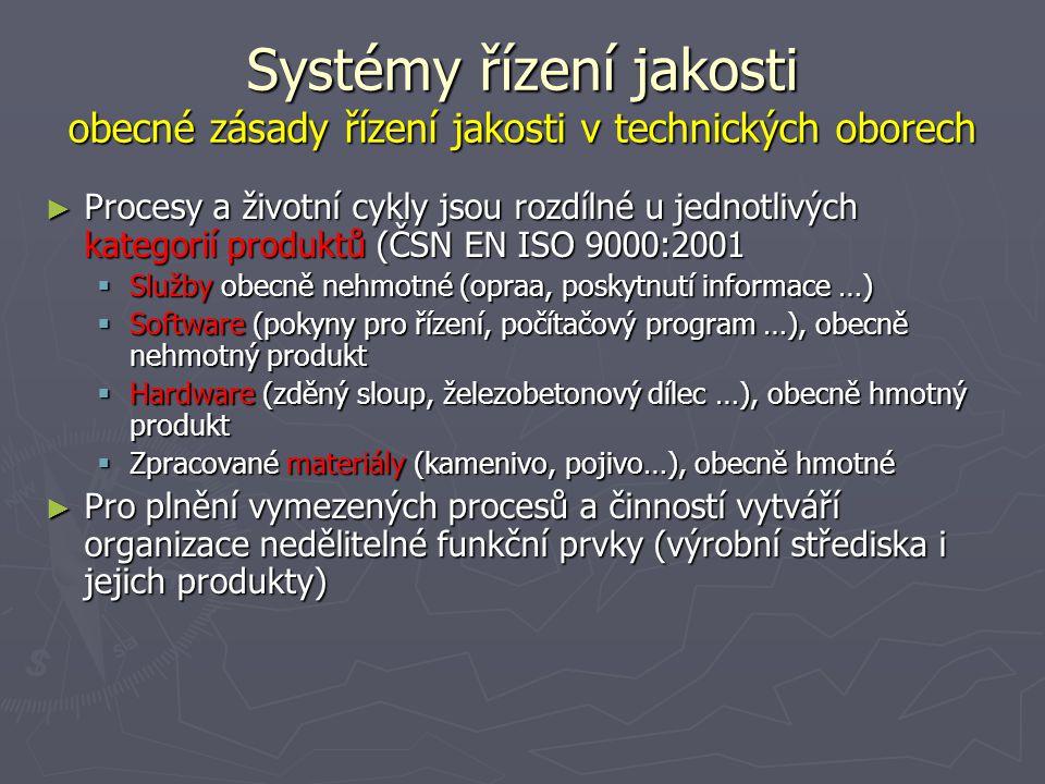 Systémy řízení jakosti obecné zásady řízení jakosti v technických oborech ► Procesy a životní cykly jsou rozdílné u jednotlivých kategorií produktů (ČSN EN ISO 9000:2001  Služby obecně nehmotné (opraa, poskytnutí informace …)  Software (pokyny pro řízení, počítačový program …), obecně nehmotný produkt  Hardware (zděný sloup, železobetonový dílec …), obecně hmotný produkt  Zpracované materiály (kamenivo, pojivo…), obecně hmotné ► Pro plnění vymezených procesů a činností vytváří organizace nedělitelné funkční prvky (výrobní střediska i jejich produkty)