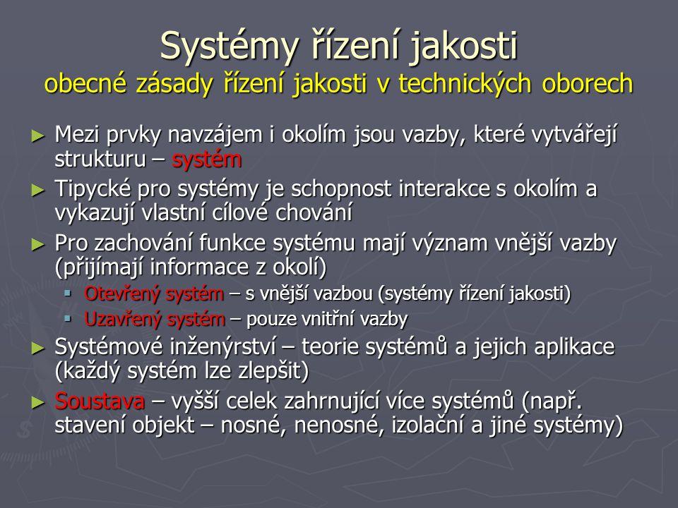 Systémy řízení jakosti obecné zásady řízení jakosti v technických oborech ► Mezi prvky navzájem i okolím jsou vazby, které vytvářejí strukturu – systém ► Tipycké pro systémy je schopnost interakce s okolím a vykazují vlastní cílové chování ► Pro zachování funkce systému mají význam vnější vazby (přijímají informace z okolí)  Otevřený systém – s vnější vazbou (systémy řízení jakosti)  Uzavřený systém – pouze vnitřní vazby ► Systémové inženýrství – teorie systémů a jejich aplikace (každý systém lze zlepšit) ► Soustava – vyšší celek zahrnující více systémů (např.