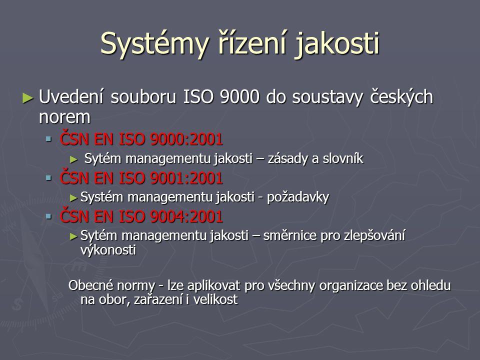 Systémy řízení jakosti ► Uvedení souboru ISO 9000 do soustavy českých norem  ČSN EN ISO 9000:2001 ► Sytém managementu jakosti – zásady a slovník  ČSN EN ISO 9001:2001 ► Systém managementu jakosti - požadavky  ČSN EN ISO 9004:2001 ► Sytém managementu jakosti – směrnice pro zlepšování výkonosti Obecné normy - lze aplikovat pro všechny organizace bez ohledu na obor, zařazení i velikost