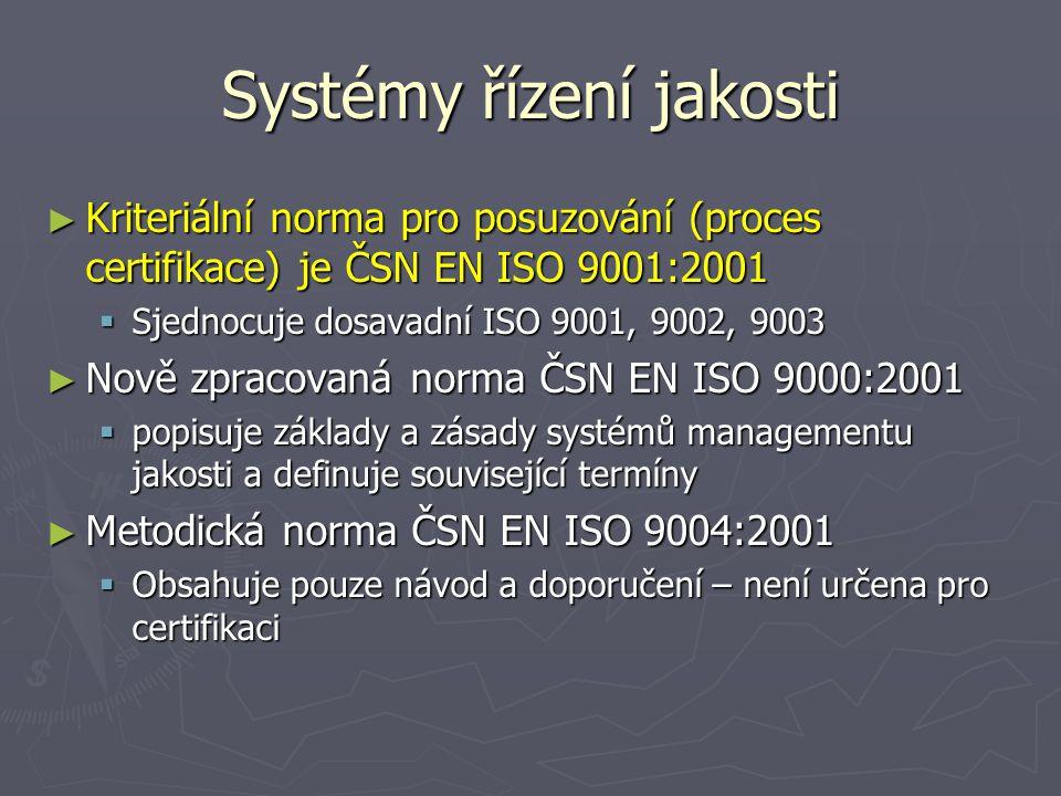 Systémy řízení jakosti ► Kriteriální norma pro posuzování (proces certifikace) je ČSN EN ISO 9001:2001  Sjednocuje dosavadní ISO 9001, 9002, 9003 ► Nově zpracovaná norma ČSN EN ISO 9000:2001  popisuje základy a zásady systémů managementu jakosti a definuje související termíny ► Metodická norma ČSN EN ISO 9004:2001  Obsahuje pouze návod a doporučení – není určena pro certifikaci
