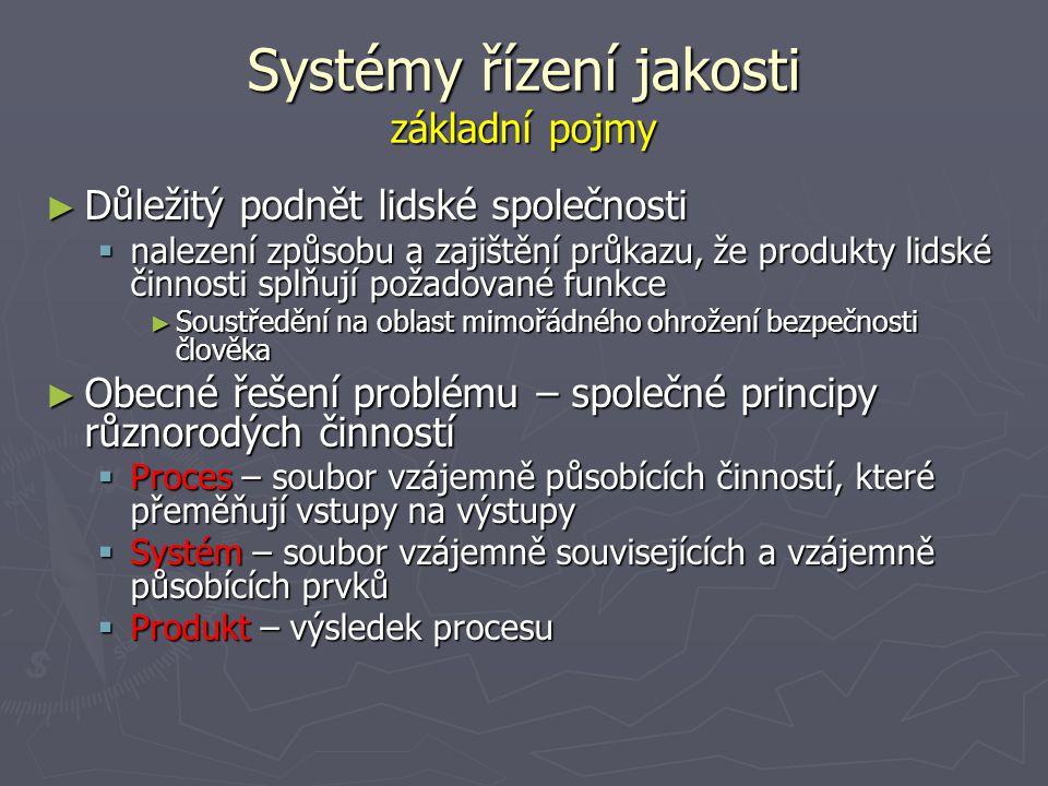Systémy řízení jakosti Historický vývoj systémů řízení jakosti