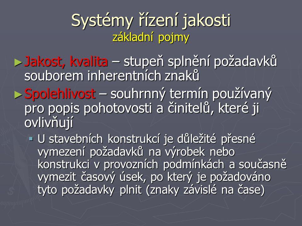 Systémy řízení jakosti historický vývoj systémů řízení jakosti ► Přelom 19.