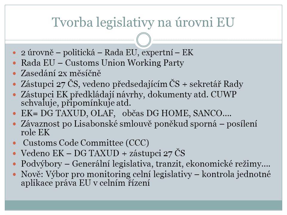 Tvorba legislativy na úrovni EU 2 úrovně – politická – Rada EU, expertní – EK Rada EU – Customs Union Working Party Zasedání 2x měsíčně Zástupci 27 ČS