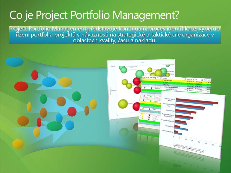 Project Portfolio Management představuje kontinuální proces identifikace, výběru a řízení portfolia projektů v návaznosti na strategické a taktické cíle organizace v oblastech kvality, času a nákladů.