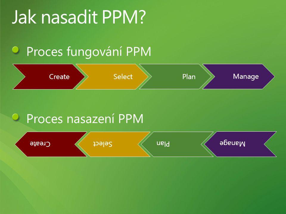 Manage Select Create Plan Manage Select Create Plan