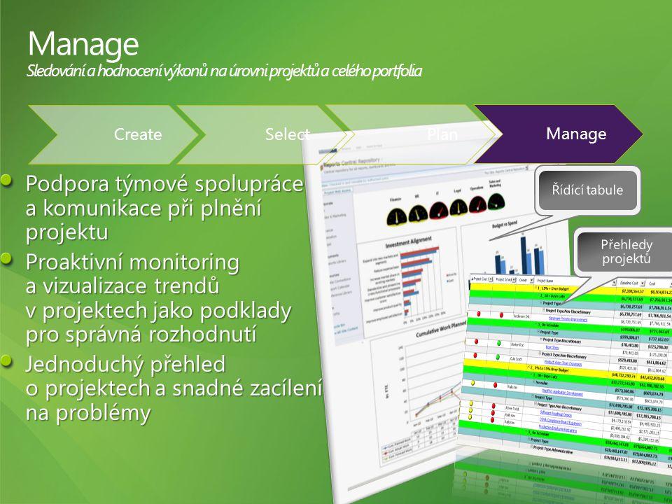 Create Manage Plan Select