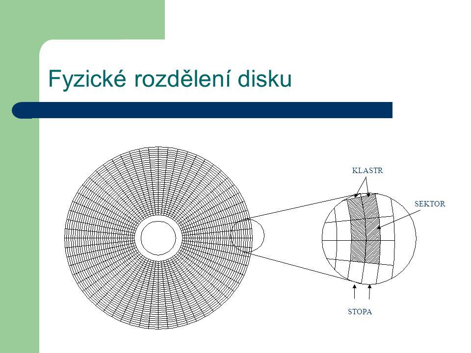 Fyzické rozdělení disku SEKTOR KLASTR STOPA