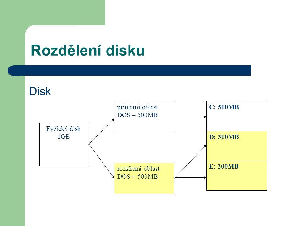 Rozdělení disku Disk Fyzický disk 1GB primární oblast DOS – 500MB rozšířená oblast DOS – 500MB C: 500MB D: 300MB E: 200MB