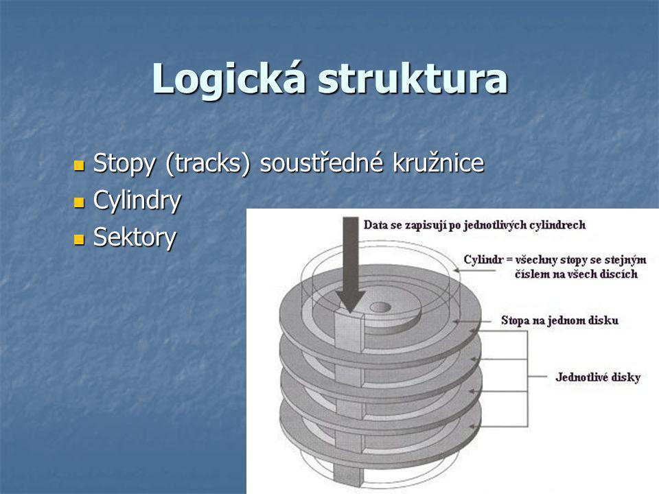 Logická struktura Stopy (tracks) soustředné kružnice Stopy (tracks) soustředné kružnice Cylindry Cylindry Sektory Sektory