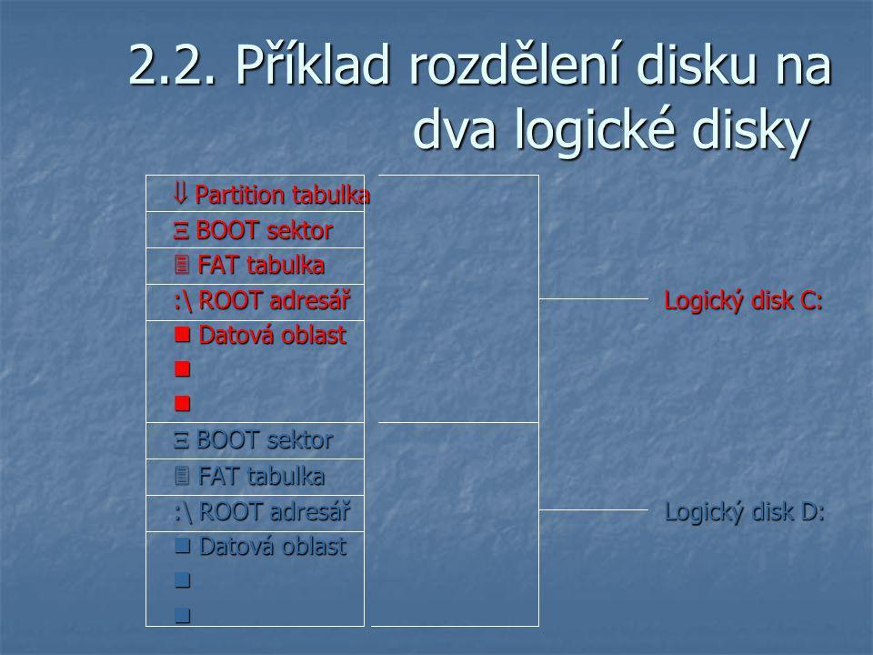 2.2. Příklad rozdělení disku na dva logické disky  Partition tabulka  BOOT sektor  FAT tabulka :\ ROOT adresářLogický disk C: Datová oblast Datová