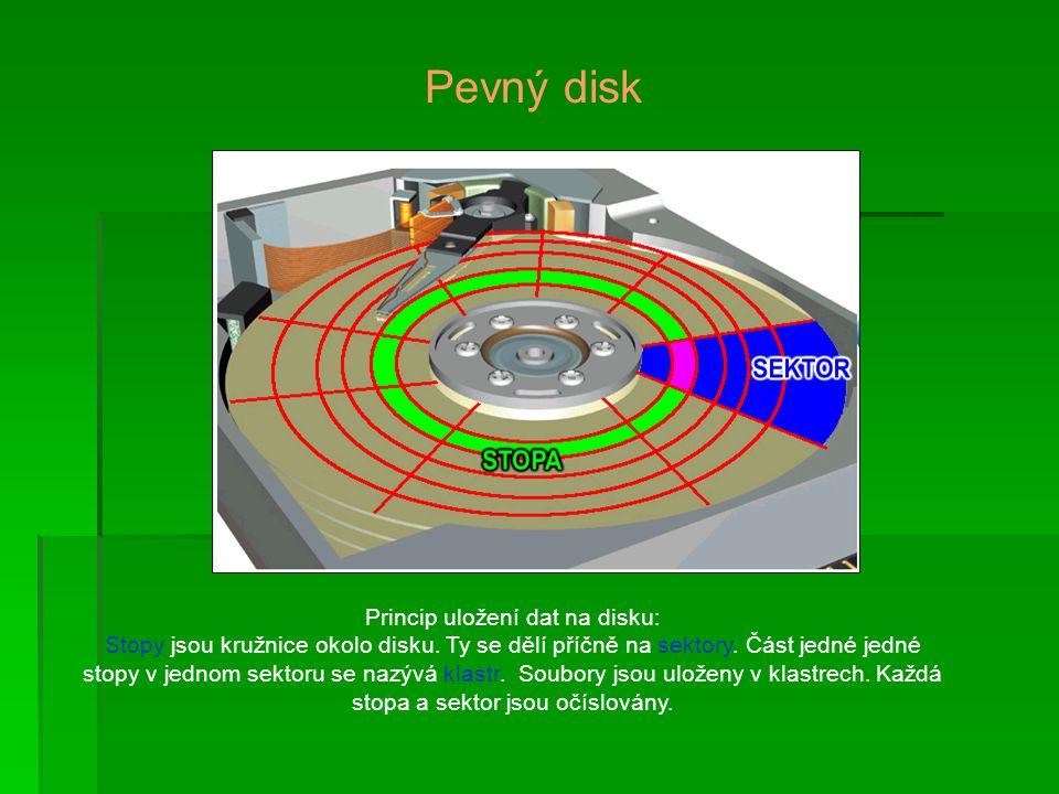 Malé varování V prostředí, kde máte počítač s pevným diskem, by nemělo být příliš prašno a také by zde nemělo docházet k otřesům.
