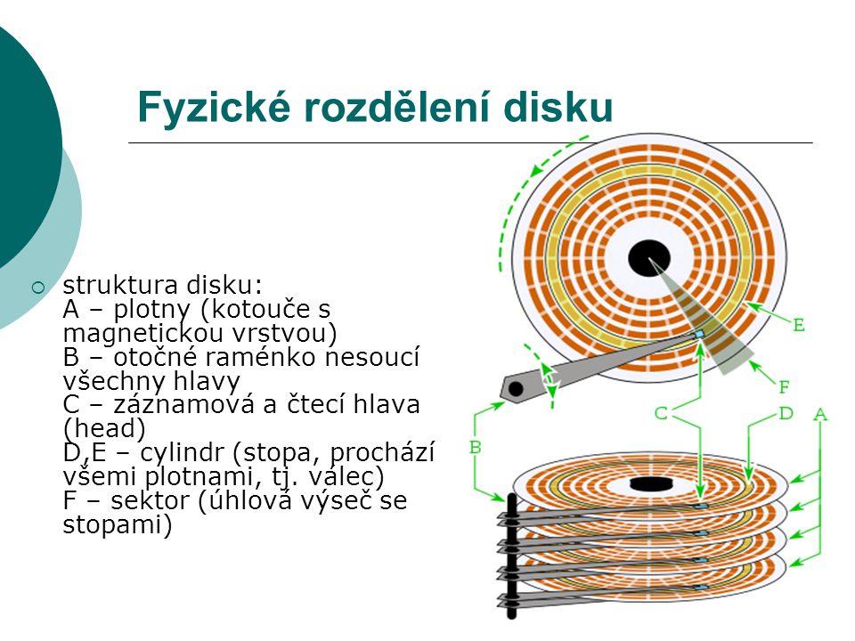 Fyzické rozdělení disku  struktura disku: A – plotny (kotouče s magnetickou vrstvou) B – otočné raménko nesoucí všechny hlavy C – záznamová a čtecí hlava (head) D,E – cylindr (stopa, prochází všemi plotnami, tj.