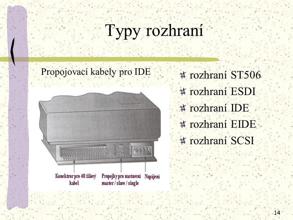13 Rozhraní pevných disků Rozhraní pevných disku jsou zařízení, která zprostředkovávají komunikaci mezi pevným diskem a ostatními částmi počítače.