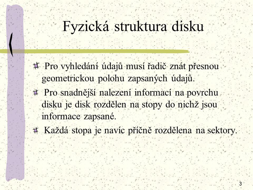 2 Úkoly pevných disků Hlavní úlohou pevných disků je uchování dat s kterými mikroprocesor momentálně nepracuje, ale které si v případě potřeby načítá.