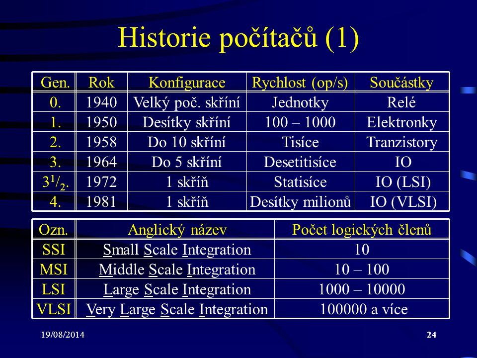 19/08/201424 Historie počítačů (1) Gen.RokKonfiguraceRychlost (op/s)Součástky 0. 1. 2. 3. 1940 1950 1958 1964 Velký poč. skříní Desítky skříní Do 10 s