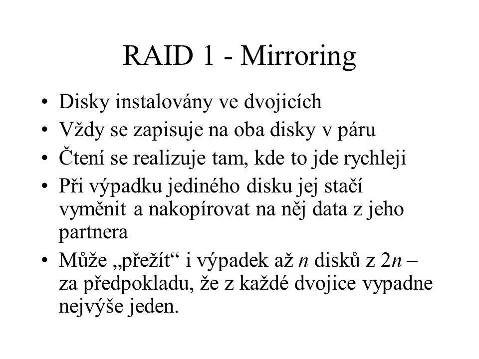 """RAID 1 - Mirroring Disky instalovány ve dvojicích Vždy se zapisuje na oba disky v páru Čtení se realizuje tam, kde to jde rychleji Při výpadku jediného disku jej stačí vyměnit a nakopírovat na něj data z jeho partnera Může """"přežít i výpadek až n disků z 2n – za předpokladu, že z každé dvojice vypadne nejvýše jeden."""