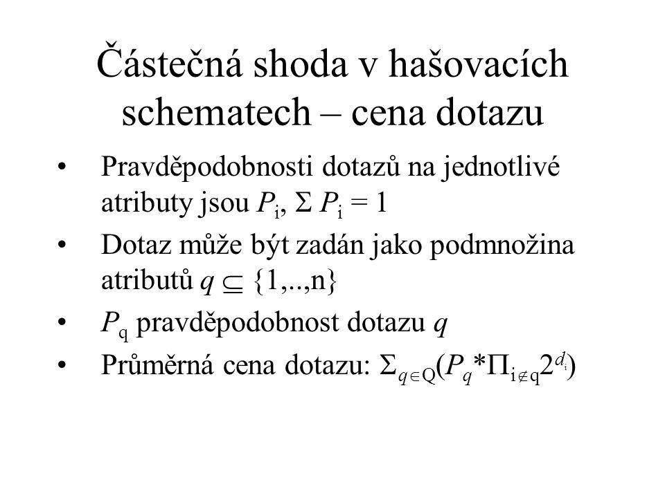 Částečná shoda v hašovacích schematech – cena dotazu Pravděpodobnosti dotazů na jednotlivé atributy jsou P i,  P i = 1 Dotaz může být zadán jako podmnožina atributů q  {1,..,n} P q pravděpodobnost dotazu q Průměrná cena dotazu:  q  Q (P q *  i  q 2 d i )