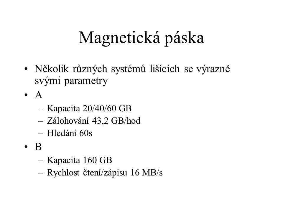 Magnetická páska Několik různých systémů lišících se výrazně svými parametry A –Kapacita 20/40/60 GB –Zálohování 43,2 GB/hod –Hledání 60s B –Kapacita 160 GB –Rychlost čtení/zápisu 16 MB/s