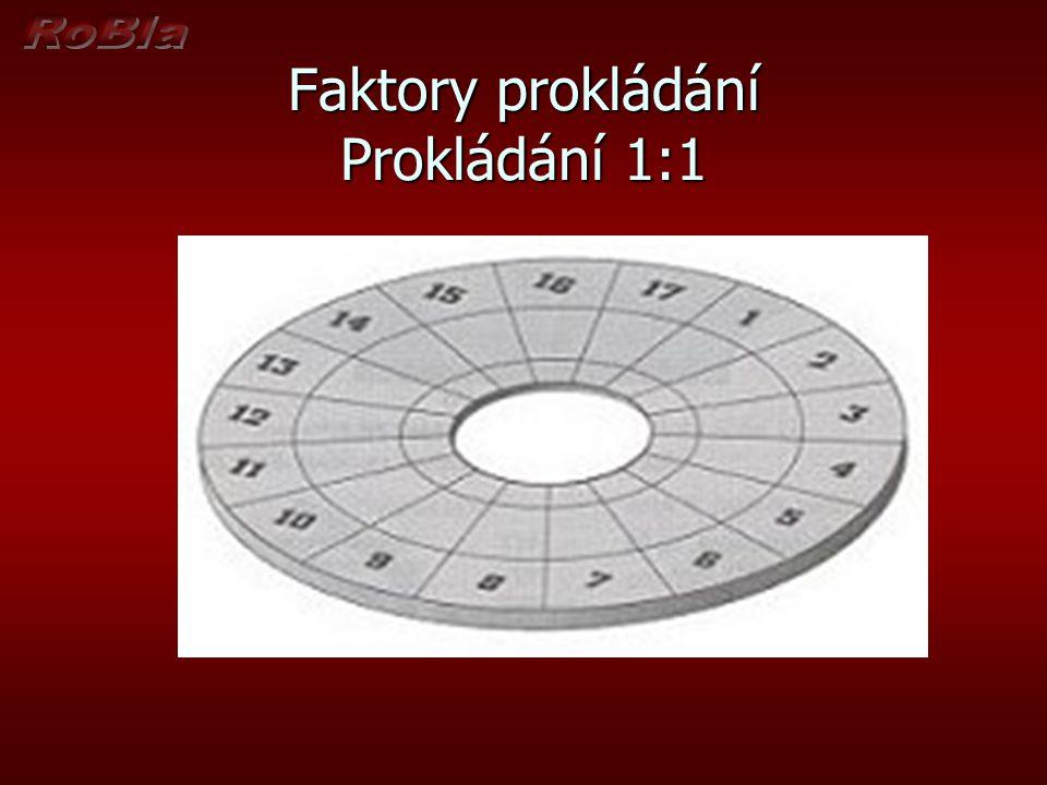 Faktory prokládání Prokládání 1:1