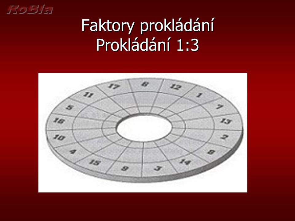 Faktory prokládání Prokládání 1:3