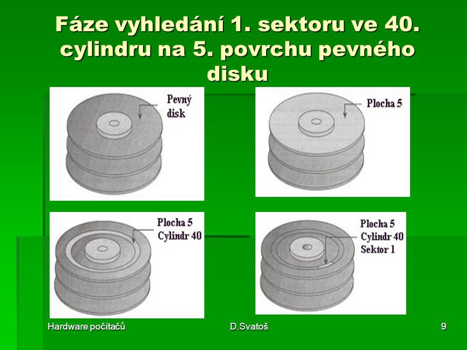 Hardware počítačůD.Svatoš9 Fáze vyhledání 1. sektoru ve 40. cylindru na 5. povrchu pevného disku