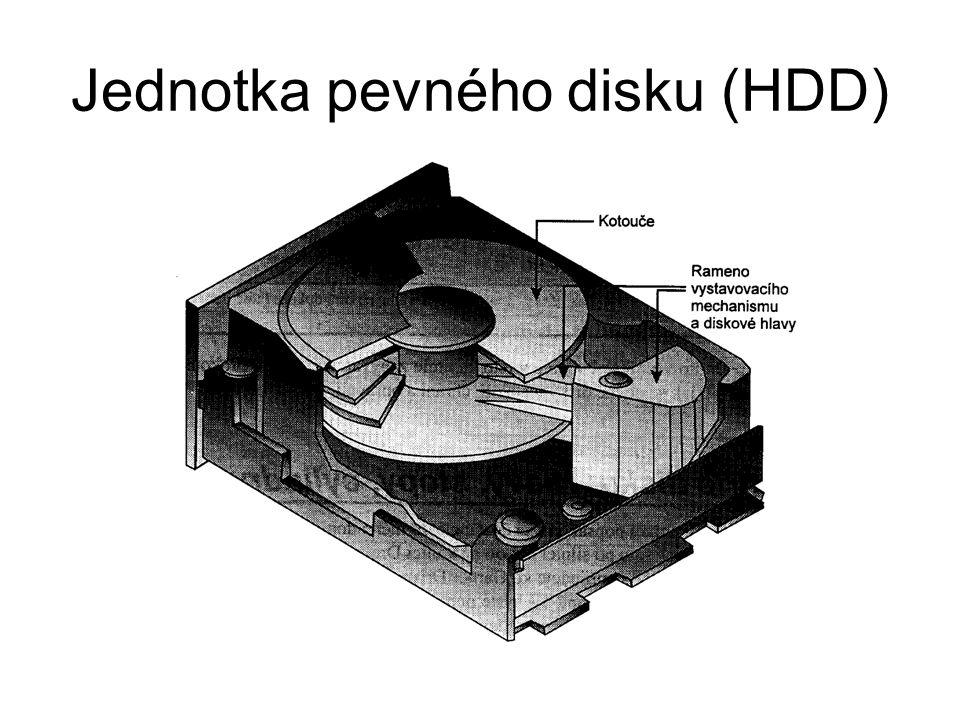 Jednotka pevného disku (HDD)