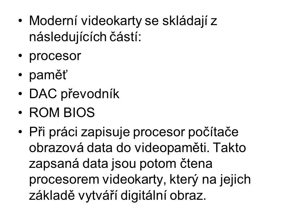 Moderní videokarty se skládají z následujících částí: procesor paměť DAC převodník ROM BIOS Při práci zapisuje procesor počítače obrazová data do vide