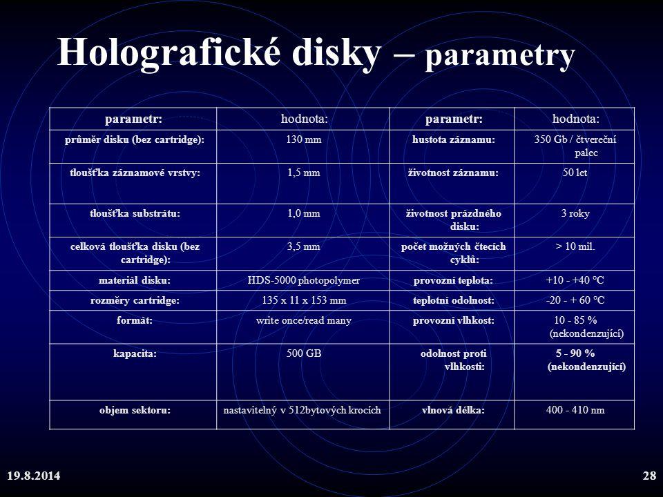 19.8.201428 parametr: hodnota: parametr: hodnota: průměr disku (bez cartridge): 130 mm hustota záznamu: 350 Gb / čtvereční palec tloušťka záznamové vr