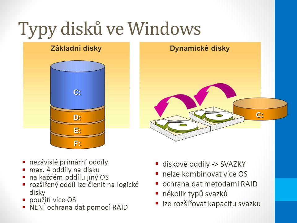 Typy disků ve Windows Dynamické diskyZákladní diskyF: E: D: C: C:C:C:C:  nezávislé primární oddíly  max.