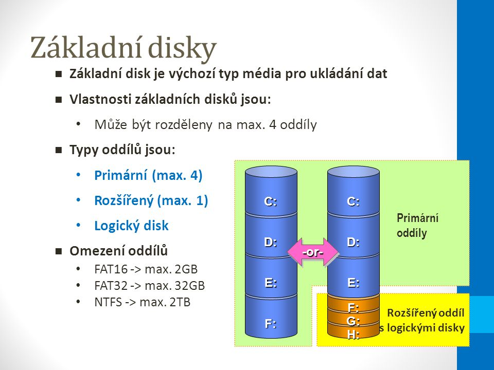 Základní disky Rozšířený oddíl s logickými disky H: G: F: E: D: C: F: E: D: C: -or--or- Primární oddíly Základní disk je výchozí typ média pro ukládání dat Vlastnosti základních disků jsou: Může být rozděleny na max.