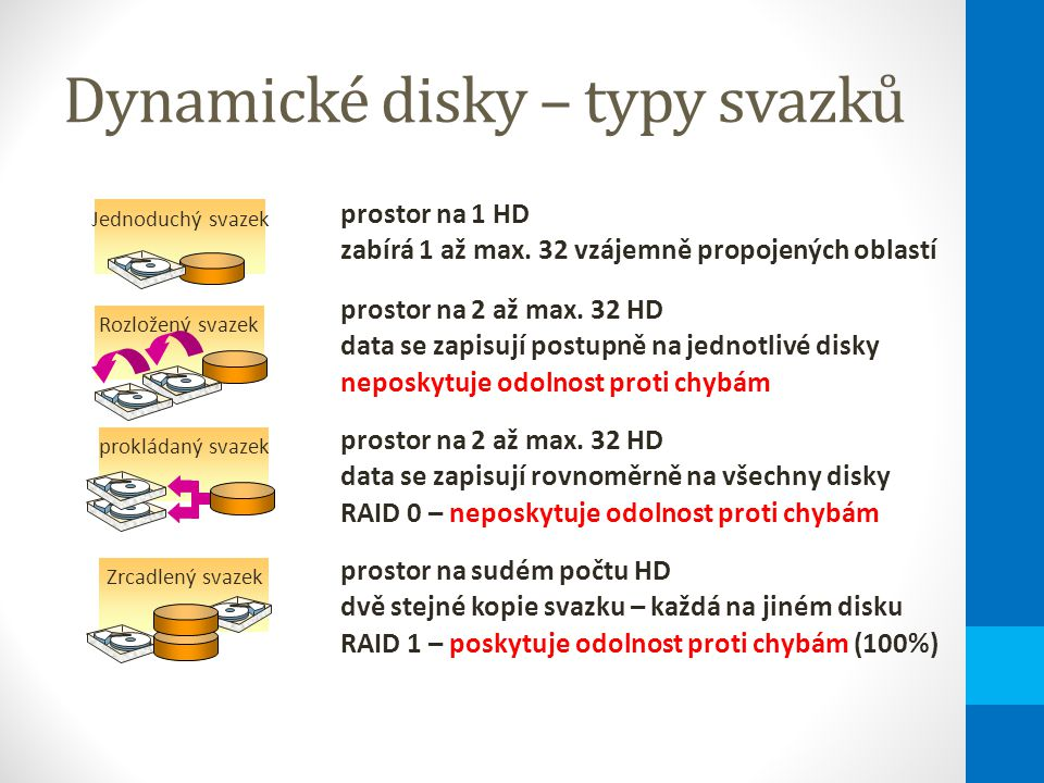 Dynamické disky – typy svazků prostor na 1 HD zabírá 1 až max.
