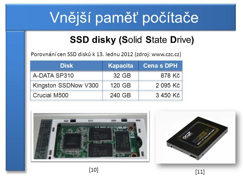 SSD disky (Solid State Drive) Vnější paměť počítače Porovnání cen SSD disků k 13.